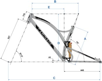 Geometrie All4one Caminade