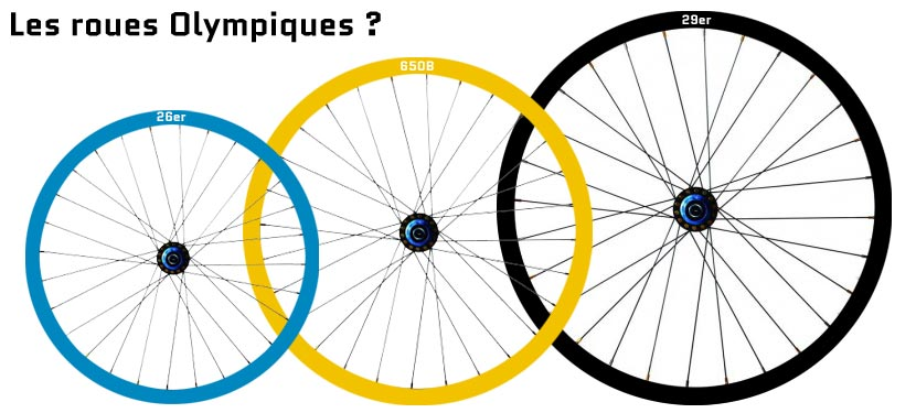Les roues Olympiques