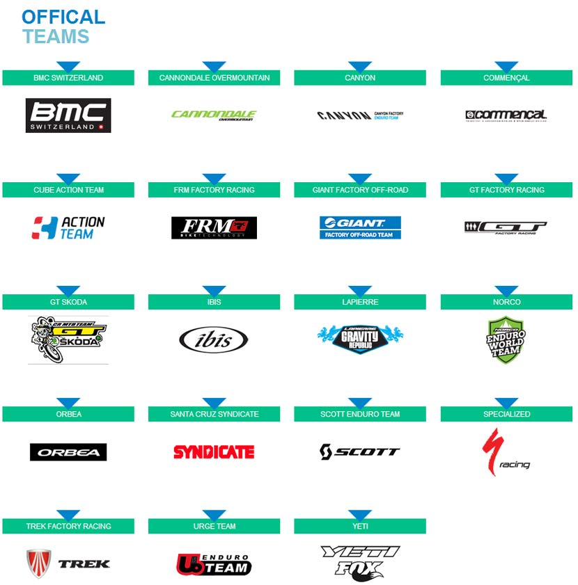 Teams officiels des Enduro World Series